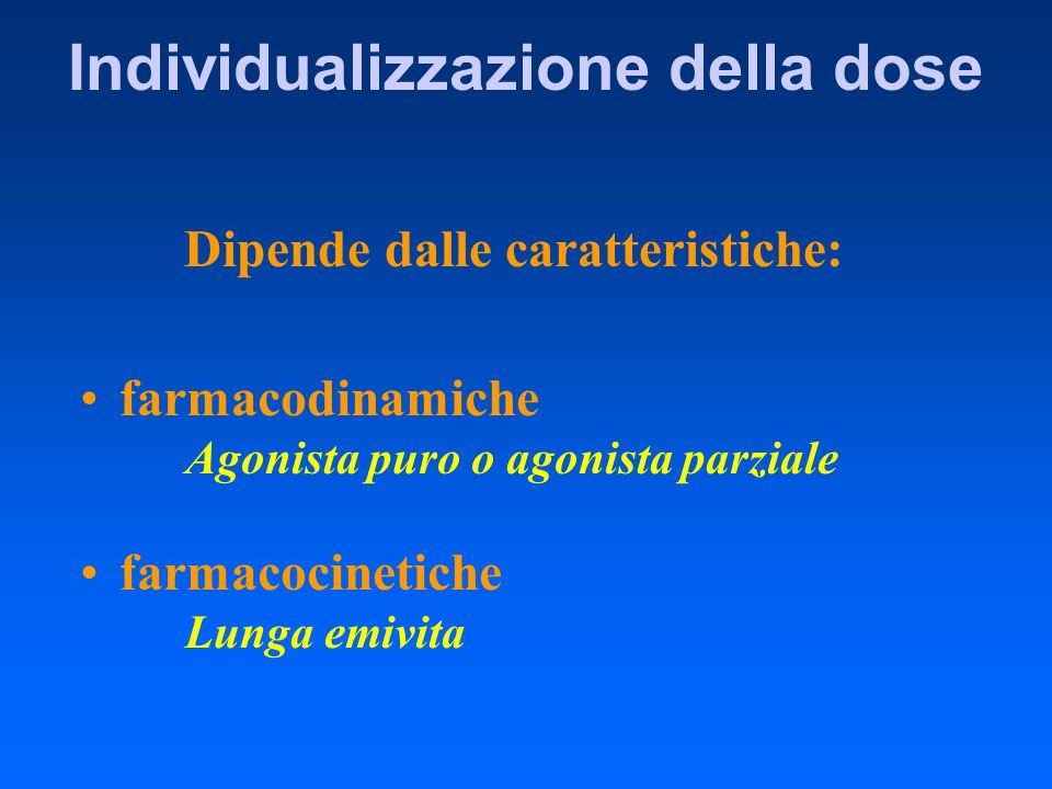 Individualizzazione della dose Dipende dalle caratteristiche: farmacocinetiche Lunga emivita farmacodinamiche Agonista puro o agonista parziale