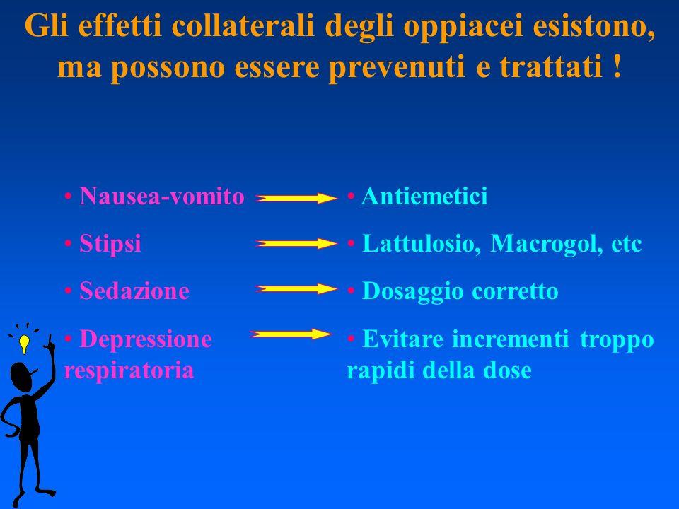Gli effetti collaterali degli oppiacei esistono, ma possono essere prevenuti e trattati ! Nausea-vomito Stipsi Sedazione Depressione respiratoria Anti