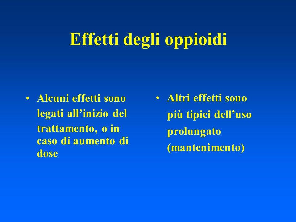 Effetti degli oppioidi Alcuni effetti sono legati allinizio del trattamento, o in caso di aumento di dose Altri effetti sono più tipici delluso prolun