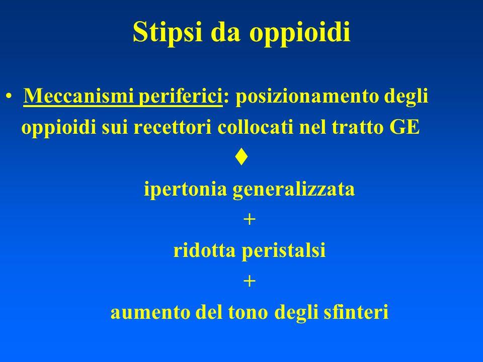 Stipsi da oppioidi Meccanismi periferici: posizionamento degli oppioidi sui recettori collocati nel tratto GE t ipertonia generalizzata + ridotta peri