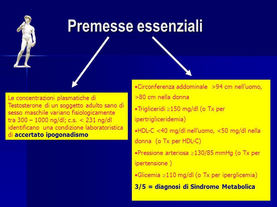 Premesse essenziali Le concentrazioni plasmatiche di Testosterone di un soggetto adulto sano di sesso maschile variano fisiologicamente tra 300 – 1000 ng/dl; c.s.