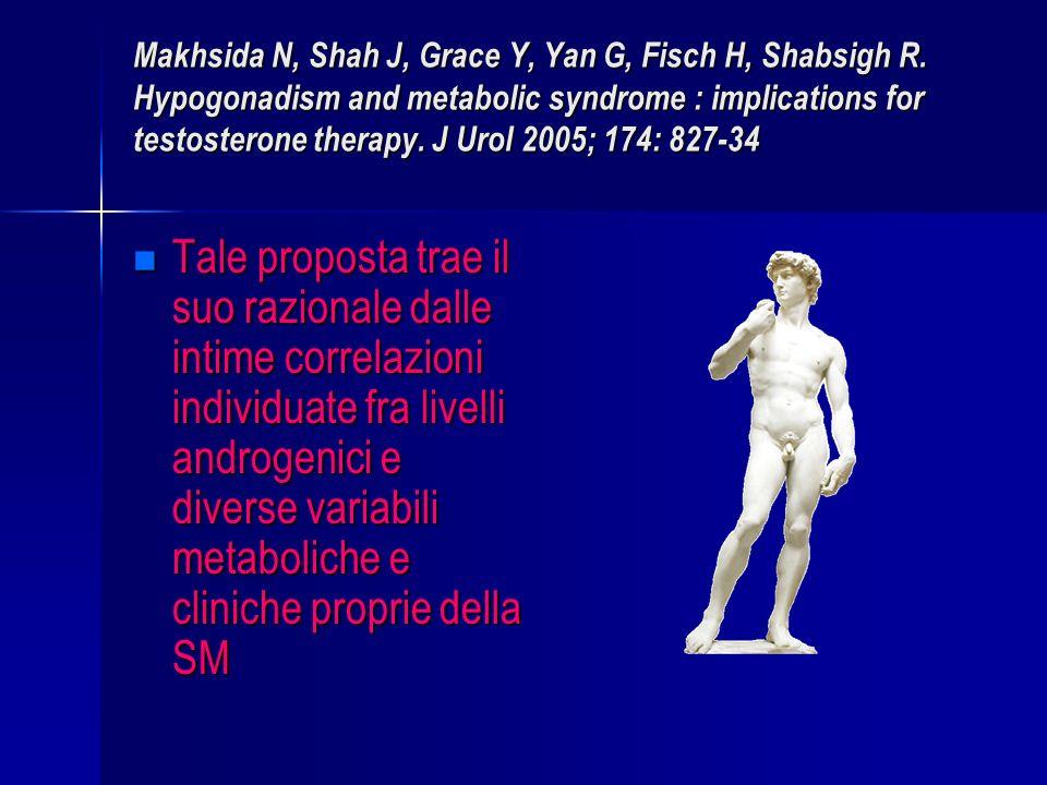 Makhsida N, Shah J, Grace Y, Yan G, Fisch H, Shabsigh R.