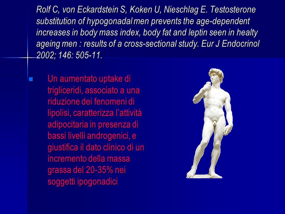 Rolf C, von Eckardstein S, Koken U, Nieschlag E.