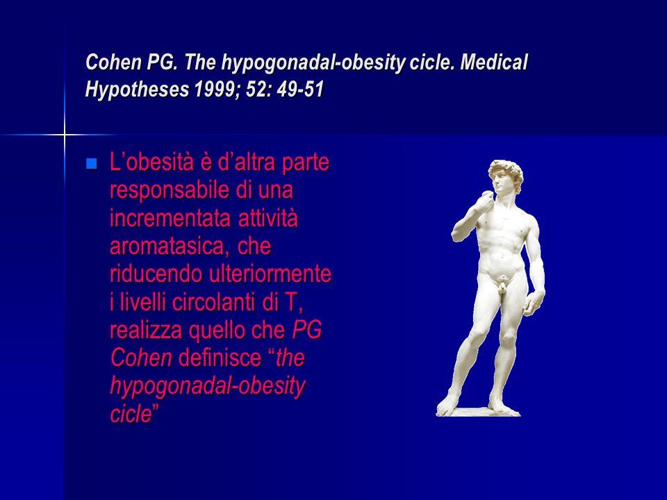 Cohen PG.The hypogonadal-obesity cicle.