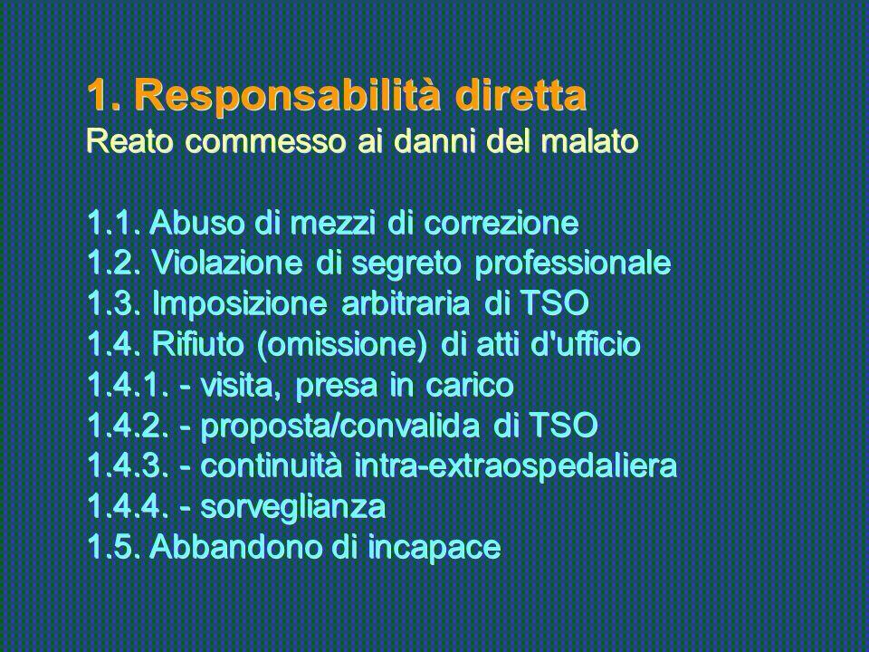 1. Responsabilità diretta Reato commesso ai danni del malato 1.1. Abuso di mezzi di correzione 1.2. Violazione di segreto professionale 1.3. Imposizio