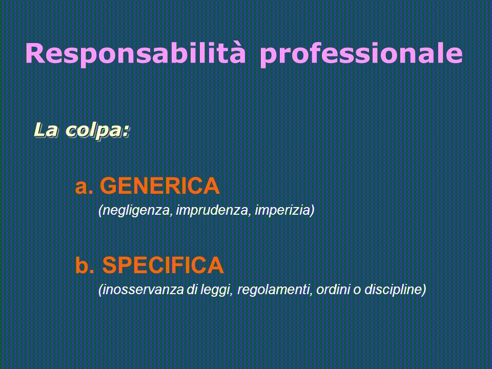 a.GENERICA (negligenza, imprudenza, imperizia) b. SPECIFICA (inosservanza di leggi, regolamenti, ordini o discipline) Responsabilità professionale La