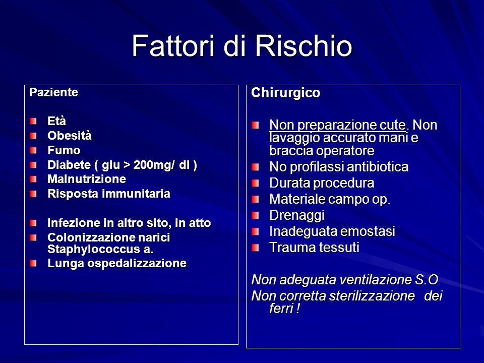 Fattori di Rischio PazienteEtàObesitàFumo Diabete ( glu > 200mg/ dl ) Malnutrizione Risposta immunitaria Infezione in altro sito, in atto Colonizzazione narici Staphylococcus a.