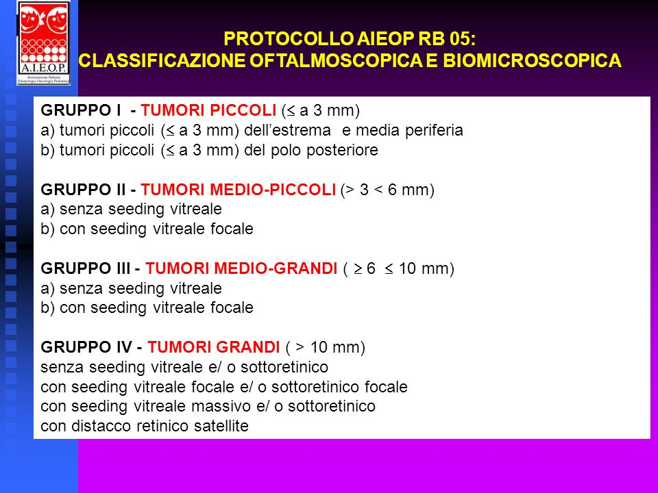 GRUPPO I - TUMORI PICCOLI ( a 3 mm) a) tumori piccoli ( a 3 mm) dellestrema e media periferia b) tumori piccoli ( a 3 mm) del polo posteriore GRUPPO II - TUMORI MEDIO-PICCOLI (> 3 < 6 mm) a) senza seeding vitreale b) con seeding vitreale focale GRUPPO III - TUMORI MEDIO-GRANDI ( 6 10 mm) a) senza seeding vitreale b) con seeding vitreale focale GRUPPO IV - TUMORI GRANDI ( > 10 mm) senza seeding vitreale e/ o sottoretinico con seeding vitreale focale e/ o sottoretinico focale con seeding vitreale massivo e/ o sottoretinico con distacco retinico satellite PROTOCOLLO AIEOP RB 05: CLASSIFICAZIONE OFTALMOSCOPICA E BIOMICROSCOPICA