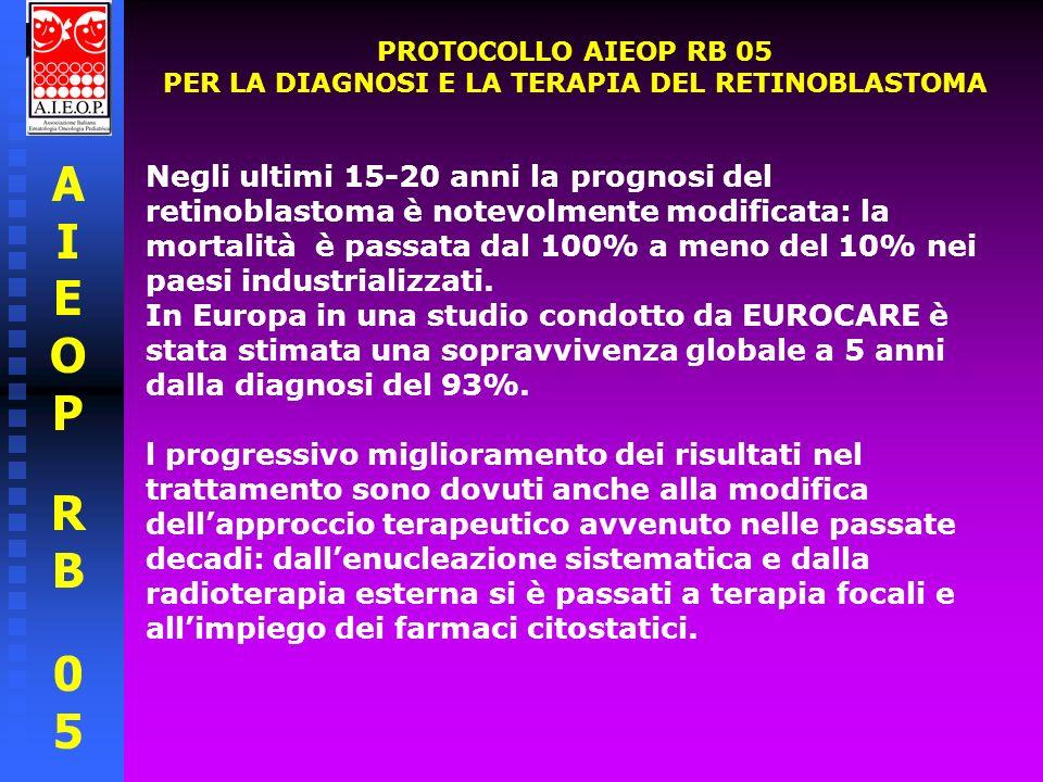 AIEOPRB05AIEOPRB05 PROTOCOLLO AIEOP RB 05 PER LA DIAGNOSI E LA TERAPIA DEL RETINOBLASTOMA Finora non sono stati eseguiti studi randomizzati per stabilire la più corretta strategia terapeutica per i vari stadi di progressione della neoplasia.