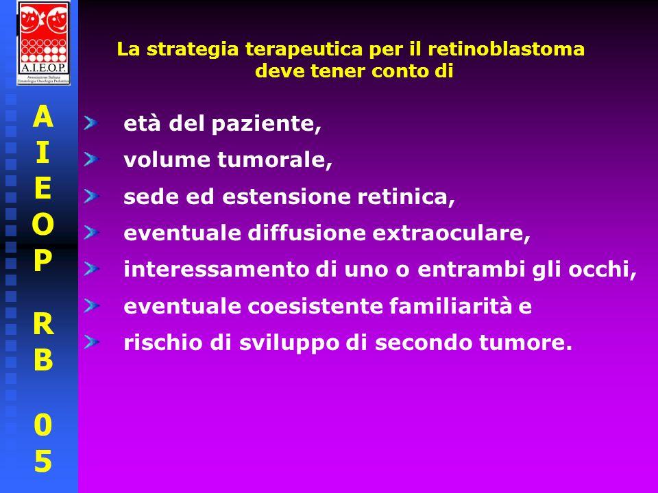 AIEOPRB05AIEOPRB05 PROTOCOLLO AIEOP RB 05 PER LA DIAGNOSI E LA TERAPIA DEL RETINOBLASTOMA Il trattamento del tumore intraoculare è molto complesso e oggi richiede unattenta valutazione di rischi e benefici di terapie spesso combinate: chemioterapia (primaria o neoadjuvante), radioterapia esterna, brachiterapia, terapia focale: A) laserterapia, B) crioterapia, C) TermoTerapiaTranspupillare [TTT], D) TermoChemioTerapia [TCT].