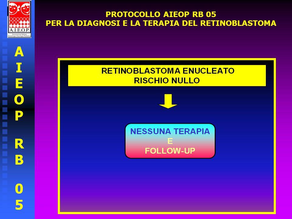 AIEOPRB05AIEOPRB05 INTERESSAMENTO A TUTTO SPESSORE DELLA COROIDE; INTERESSAMENTO INIZIALE DELLA SCLERA; INTERESSAMENTO DELLA CAMERA ANTERIORE; INVASIONE DELLIRIDE E DEI CAPILLARI; INVASIONE DEL NERVO OTTICO LAMINA CRIBROSA COMPRESA.