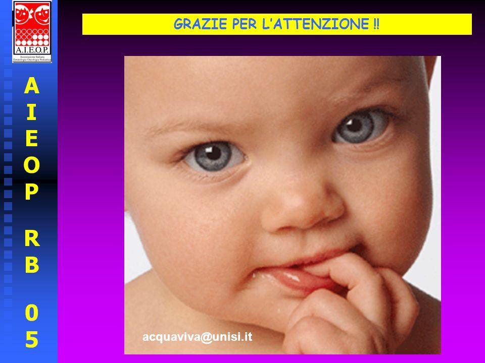 AIEOPRB05AIEOPRB05 GRAZIE PER LATTENZIONE !! acquaviva@unisi.it