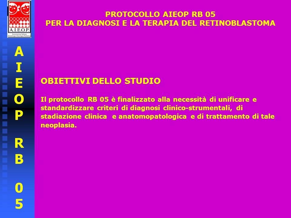 AIEOPRB05AIEOPRB05 PROTOCOLLO AIEOP RB 05 PER LA DIAGNOSI E LA TERAPIA DEL RETINOBLASTOMA OBIETTIVI DELLO STUDIO Gli obiettivi più rilevanti del protocollo sono i seguenti: 1) Migliorare lo standard diagnostico e terapeutico per il retinoblastoma in Italia, avviando uno studio prospettico su una popolazione di pazienti omogenea per diagnosi, criteri di stadiazione, terapia e criteri di risposta alla terapia.