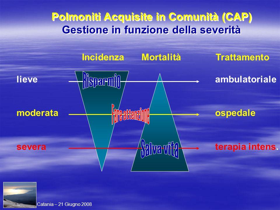 Polmoniti Acquisite in Comunità (CAP) Gestione in funzione della severità Polmoniti Acquisite in Comunità (CAP) Gestione in funzione della severità In