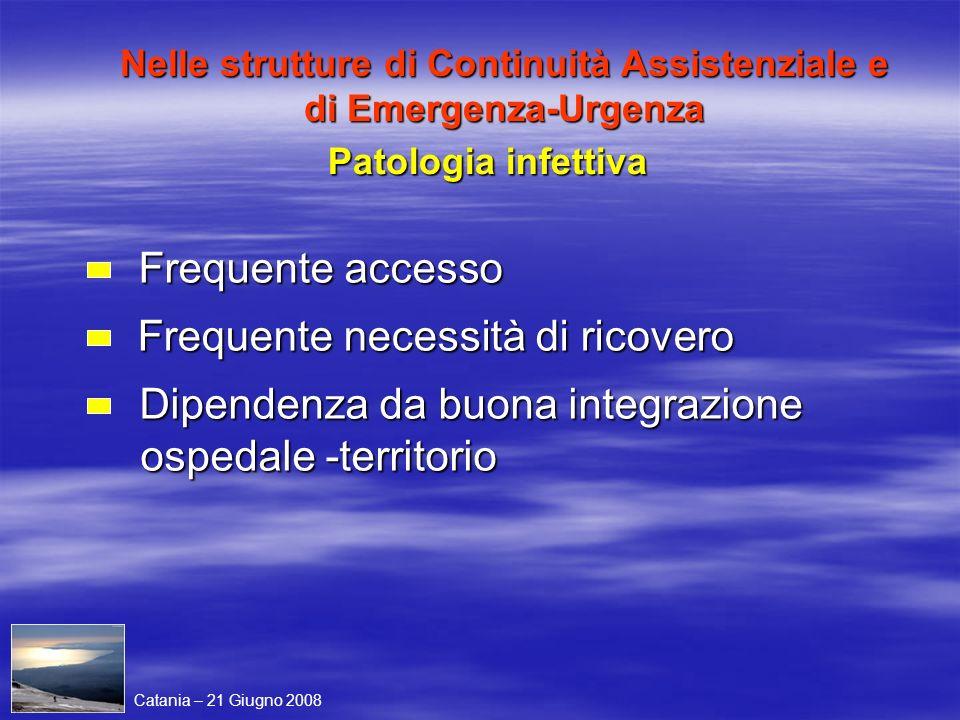 Catania – 21 Giugno 2008 Nelle strutture di Continuità Assistenziale e di Emergenza-Urgenza Frequente necessità di ricovero Frequente accesso Dipenden