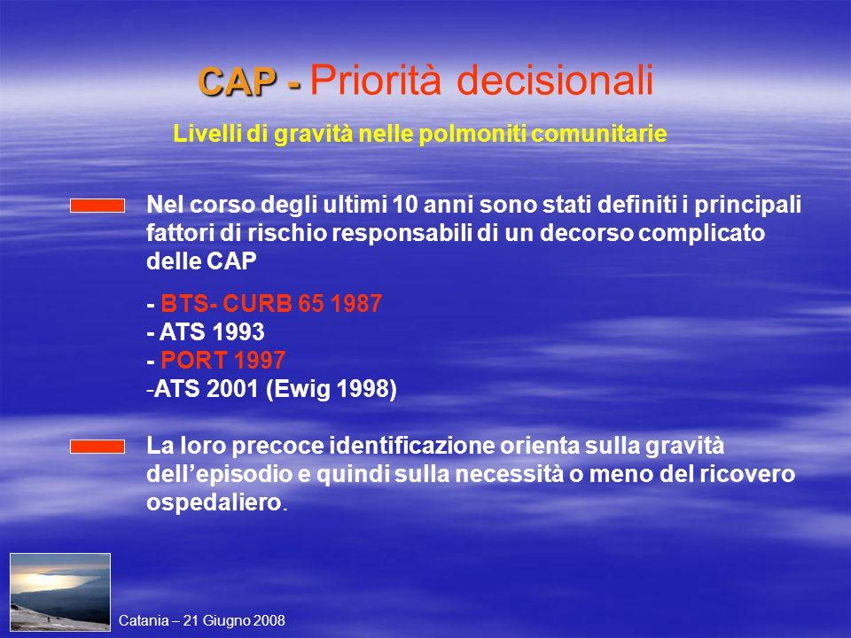 CAP - CAP - Priorità decisionali Livelli di gravità nelle polmoniti comunitarie Nel corso degli ultimi 10 anni sono stati definiti i principali fattor