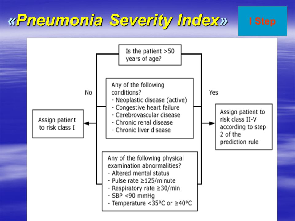 I Step «Pneumonia Severity Index»