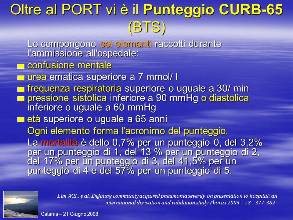 Oltre al PORT vi è il Punteggio CURB-65 (BTS) Lo compongono sei elementi raccolti durante l'ammissione all'ospedale: confusione mentale urea ematica s