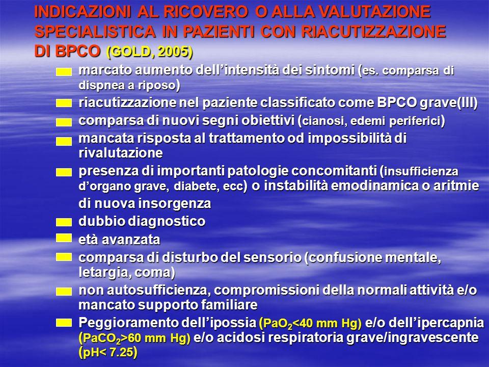INDICAZIONI AL RICOVERO O ALLA VALUTAZIONE SPECIALISTICA IN PAZIENTI CON RIACUTIZZAZIONE DI BPCO (GOLD, 2005) marcato aumento dellintensità dei sintom