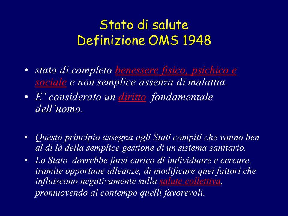 Stato di salute Definizione OMS 1948 stato di completo benessere fisico, psichico e sociale e non semplice assenza di malattia.