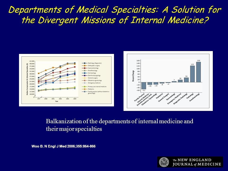 Woo B. N Engl J Med 2006;355:864-866 Departments of Medical Specialties: A Solution for the Divergent Missions of Internal Medicine? Balkanization of