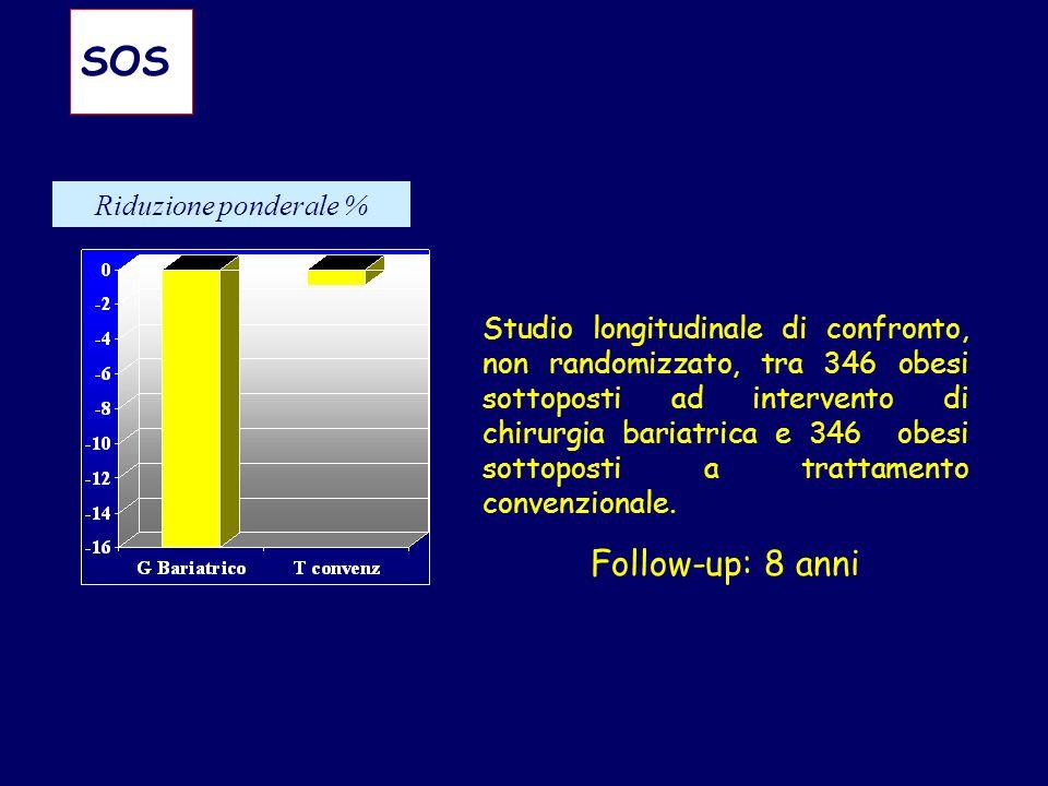 SOS Studio longitudinale di confronto, non randomizzato, tra 346 obesi sottoposti ad intervento di chirurgia bariatrica e 346 obesi sottoposti a trattamento convenzionale.