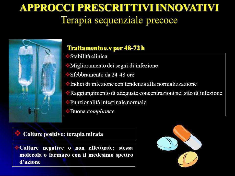 APPROCCI PRESCRITTIVI INNOVATIVI Terapia sequenziale precoce Trattamento e.v per 48-72 h Colture negative o non effettuate: stessa molecola o farmaco