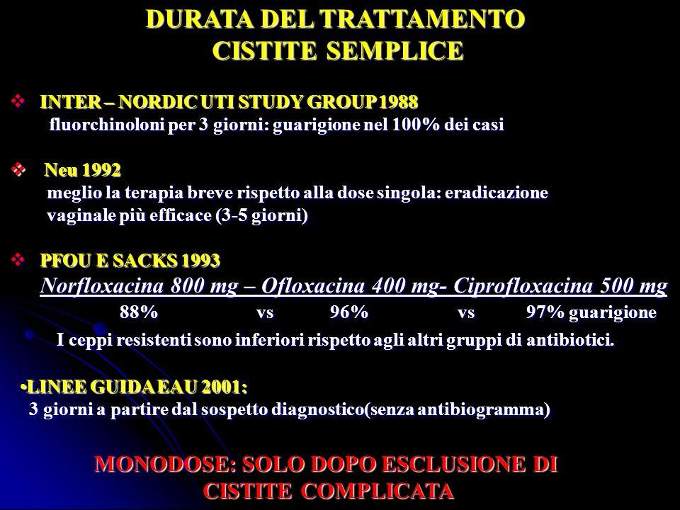 DURATA DEL TRATTAMENTO CISTITE SEMPLICE LINEE GUIDA EAU 2001:LINEE GUIDA EAU 2001: 3 giorni a partire dal sospetto diagnostico(senza antibiogramma) 3