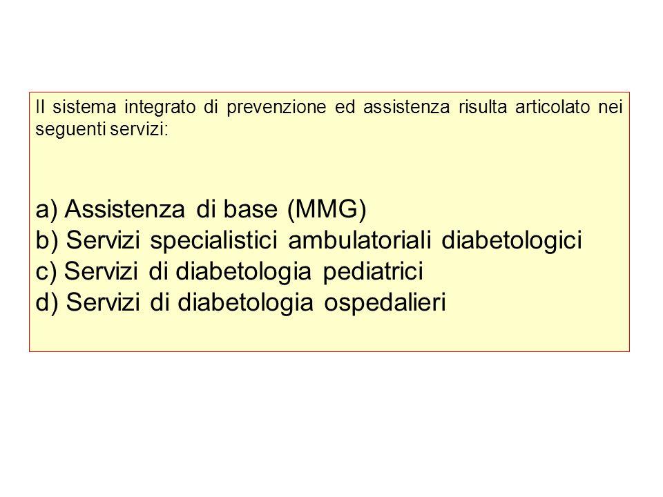 Il sistema integrato di prevenzione ed assistenza risulta articolato nei seguenti servizi: a) Assistenza di base (MMG) b) Servizi specialistici ambula