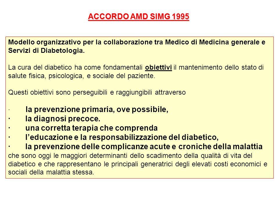 Modello organizzativo per la collaborazione tra Medico di Medicina generale e Servizi di Diabetologia. La cura del diabetico ha come fondamentali obie