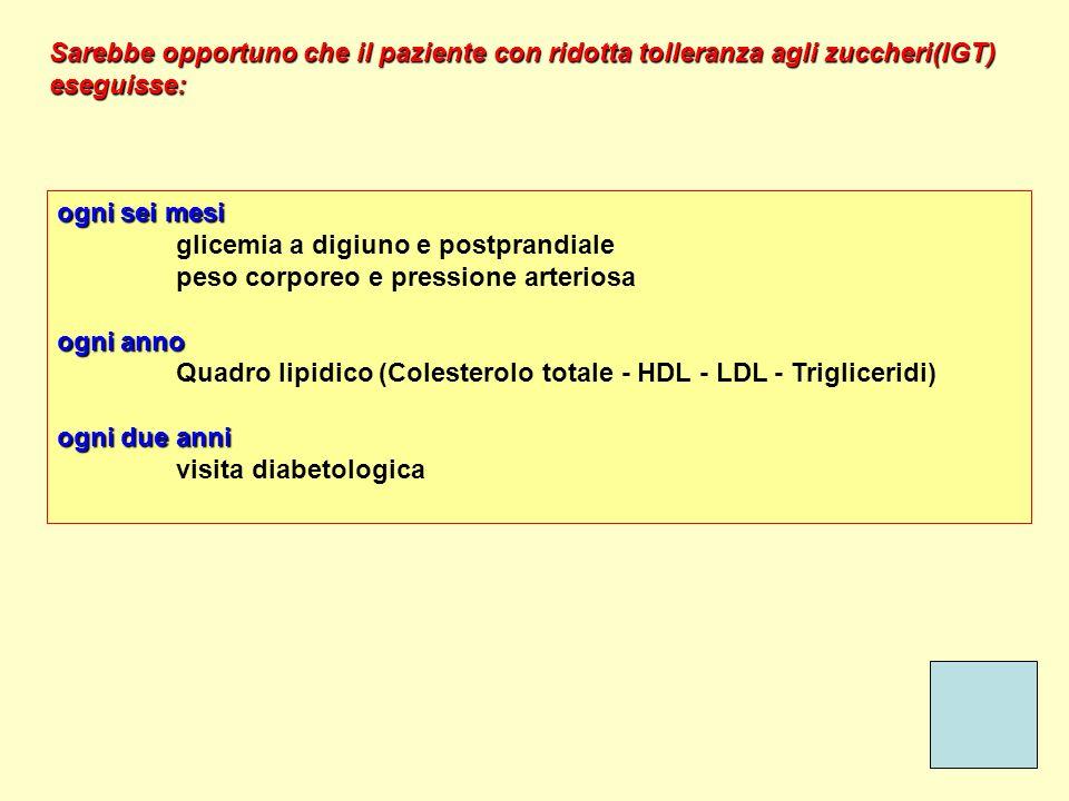 ogni sei mesi glicemia a digiuno e postprandiale peso corporeo e pressione arteriosa ogni anno Quadro lipidico (Colesterolo totale - HDL - LDL - Trigl