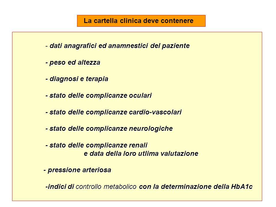 dati anagrafici ed anamnestici del paziente - dati anagrafici ed anamnestici del paziente - peso ed altezza - peso ed altezza - diagnosi e terapia - d