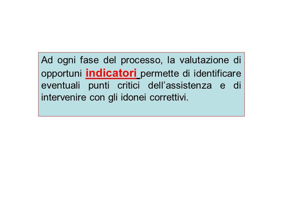 Ad ogni fase del processo, la valutazione di opportuni indicatori permette di identificare eventuali punti critici dellassistenza e di intervenire con