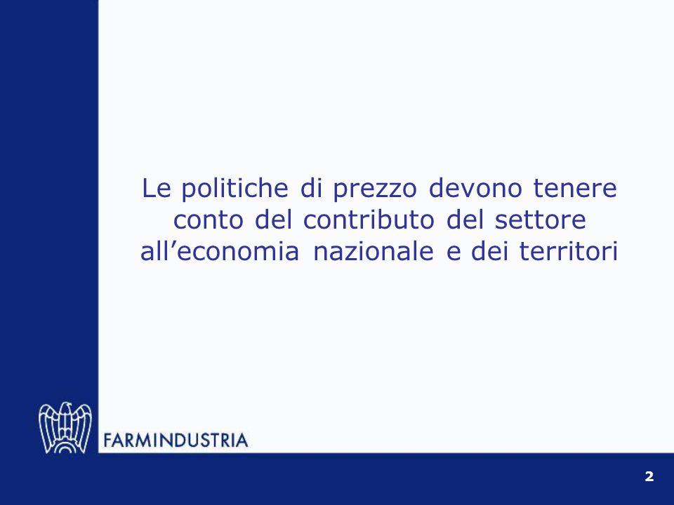 Le politiche di prezzo devono tenere conto del contributo del settore alleconomia nazionale e dei territori 2
