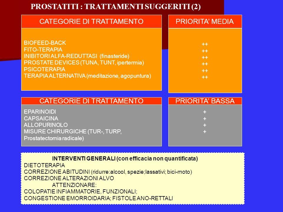 PROSTATITI : TRATTAMENTI SUGGERITI (2) ++ BIOFEED-BACK FITO-TERAPIA INIBITORI ALFA-REDUTTASI (finasteride) PROSTATE DEVICES (TUNA, TUNT, ipertermia) P