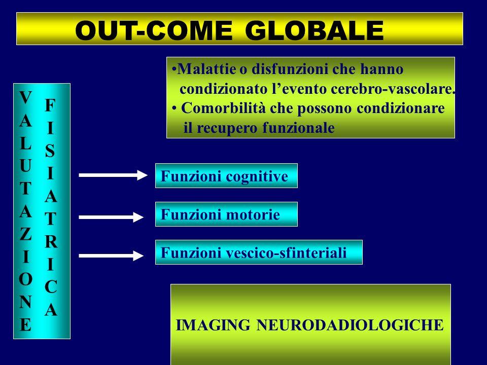PROGETTOPROGETTO Malattie o disfunzioni che hanno condizionato levento cerebro-vascolare. Comorbilità che possono condizionare il recupero funzionale