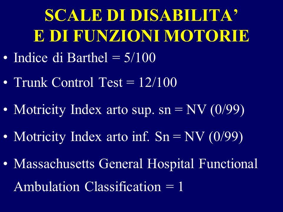 SCALE DI DISABILITA E DI FUNZIONI MOTORIE Indice di Barthel = 5/100 Trunk Control Test = 12/100 Motricity Index arto sup. sn = NV (0/99) Motricity Ind