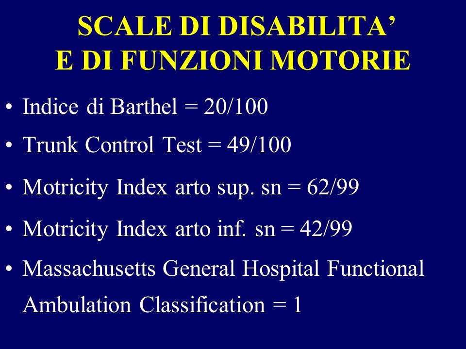 SCALE DI DISABILITA E DI FUNZIONI MOTORIE Indice di Barthel = 20/100 Trunk Control Test = 49/100 Motricity Index arto sup. sn = 62/99 Motricity Index