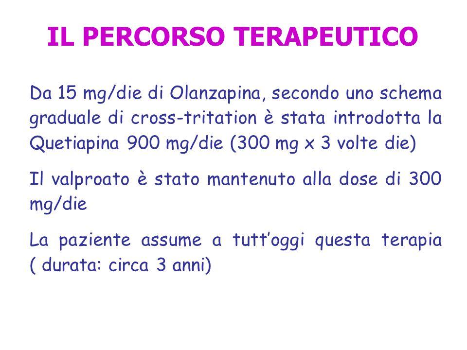 Da 15 mg/die di Olanzapina, secondo uno schema graduale di cross-tritation è stata introdotta la Quetiapina 900 mg/die (300 mg x 3 volte die) Il valpr