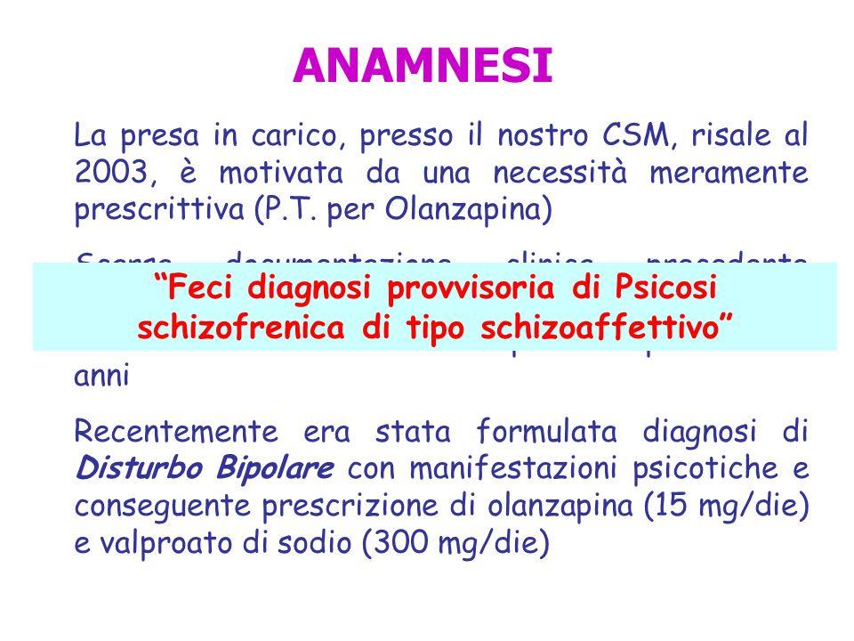 ANAMNESI La presa in carico, presso il nostro CSM, risale al 2003, è motivata da una necessità meramente prescrittiva (P.T. per Olanzapina) Scarsa doc