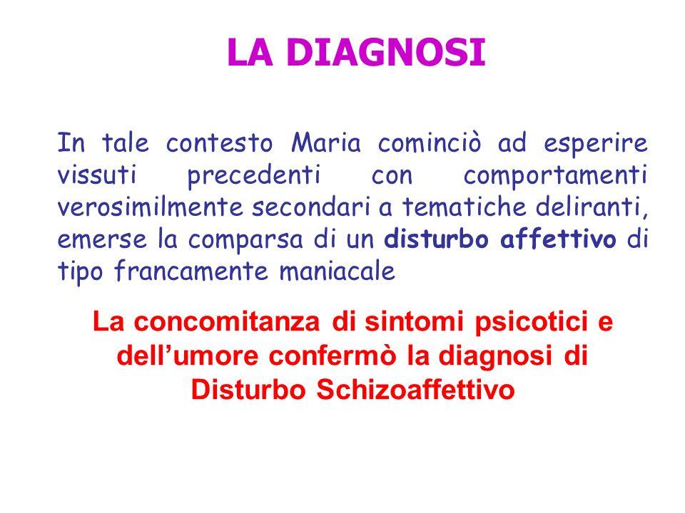 Sebbene il quadro psicopatologico risultava piuttosto compensato, sul piano comportamentale appariva una spiccata carenza relazionale ed affettiva Circa 1 anno dopo la presa in carico, in occasione di un controllo, la persistente obesità (circonferenza addominale> 88 cm) si associa a comparsa di iperglicemia (livelli di circa 400 mg/dL), ipertrigliceridemia e colesterolemia LA SINDROME METABOLICA Si delineava linsorgenza di una sindrome metabolica