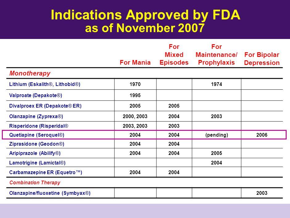Riduzione del rischio di ricaduta episodio umorale pari al 72% nel gruppo in trattamento con quetiapina (hazard ratio 0.28) Vieta ECNP 2007