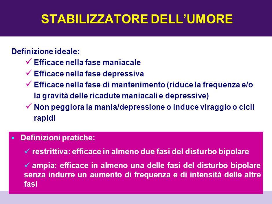 FARMACI UTILIZZATI NEL TRATTAMENTO DEL DISTURBO BIPOLARE SALI di LITIO (N05AN) ANTIEPILETTICI (N03A): - di 1° generazione: carbamazepina, acido valproico - di 2° generazione: lamotrigina, oxcarbazepina, gabapentin, topiramato ANTIPSICOTICI (N05A): - tipici: aloperidolo, clorpromazina - atipici: olanzapina, quetiapina, risperidone, aripiprazolo ANTIDEPRESSIVI (N06A): - TCA - SSRI, SNRI, Nassa