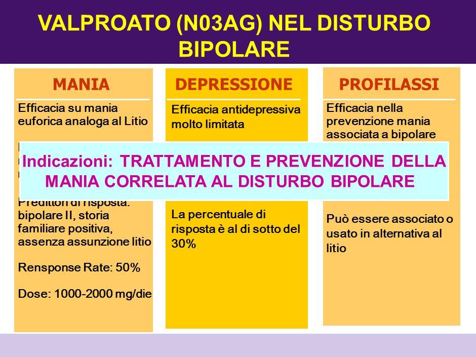 MANIADEPRESSIONEPROFILASSI Efficacia documentata, in particolare nella mania disforica (600- 1800 mg/die) Può rappresentare unalternativa al litio e agli antipsicotici nei pazienti in fase maniacale che non tollerano questi farmaci, o che non rispondono ad essi, o in cui essi sono controindicati Rensponse Rate: 50% (= Valproato) Non raccomandata in monoterapia Pochi studi mostrano un efficacia superiore al placebo La percentuale di risposta è al di sotto del 30% Efficacia generalmente minore rispetto al litio nella prevenzione mania e episodi misti Scarsa efficacia nella profilassi depressiva Più efficace rispetto al litio nei pazienti senza familiarità per disturbo bipolare Buon profilo di efficacia nei cicli rapidi CARBAMAZEPINA (N03AF) NEL DISTURBO BIPOLARE Indicazioni: MANIA