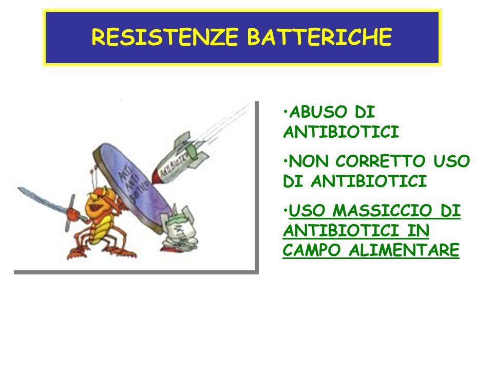 RESISTENZE BATTERICHE ABUSO DI ANTIBIOTICI NON CORRETTO USO DI ANTIBIOTICI USO MASSICCIO DI ANTIBIOTICI IN CAMPO ALIMENTARE