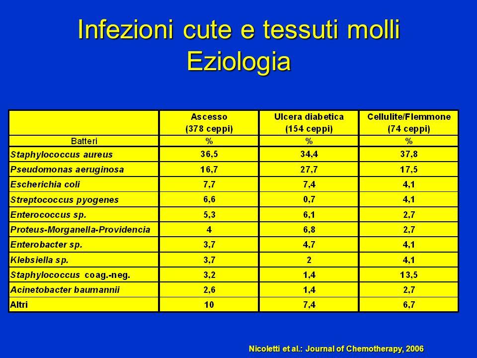 Infezioni cute e tessuti molli Eziologia Nicoletti et al.: Journal of Chemotherapy, 2006