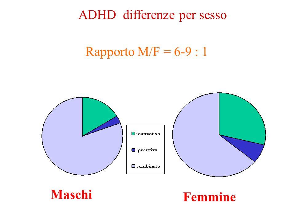 ADHD differenze per sesso Rapporto M/F = 6-9 : 1 Maschi Femmine
