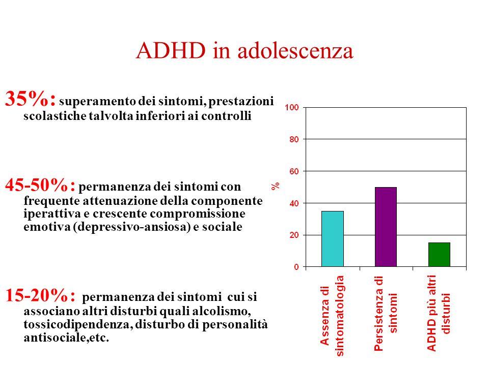 ADHD in adolescenza 35%: superamento dei sintomi, prestazioni scolastiche talvolta inferiori ai controlli 45-50%: permanenza dei sintomi con frequente