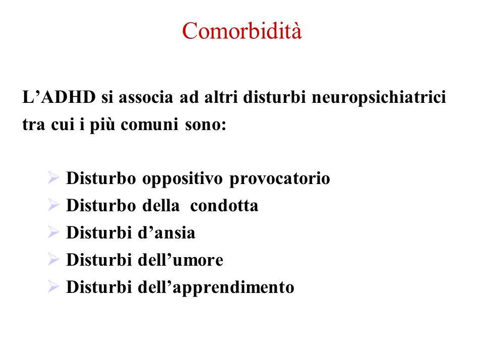 LADHD si associa ad altri disturbi neuropsichiatrici tra cui i più comuni sono: Disturbo oppositivo provocatorio Disturbo della condotta Disturbi dans
