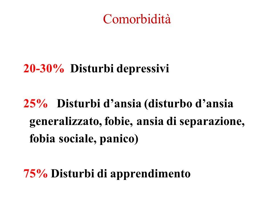 Comorbidità 20-30% Disturbi depressivi 25% Disturbi dansia (disturbo dansia generalizzato, fobie, ansia di separazione, fobia sociale, panico) 75% Dis